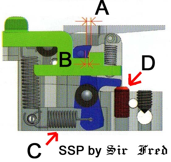 Walther SSP et GSP (schéma mécanisme (en allemand))  Gachette-ssp